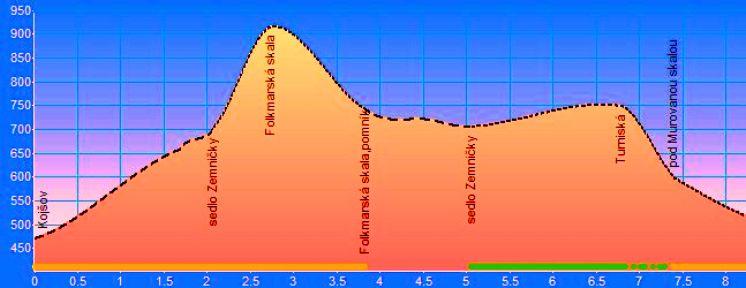 folkmarska skala_mapa